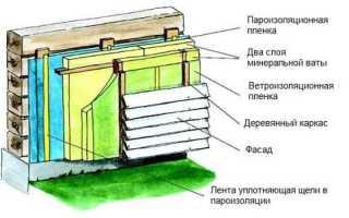 Как правильно утеплить частный дом из бруса