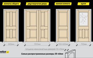 Качественные межкомнатные двери как выбрать