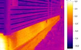 Утепление ленточного фундамента снаружи