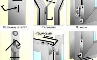 Как отрегулировать металлопластиковое окно