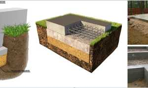 На какую глубину заложить фундамент для дома из газоблока?
