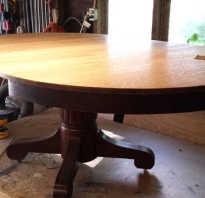 Как осуществить реставрацию стола своими руками?