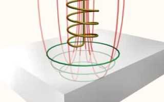 Что такое вихревые токи?
