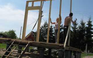 Строительство каркасного финского дома своими руками