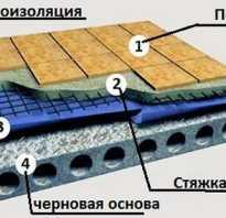 Устройство гидроизоляции под стяжку