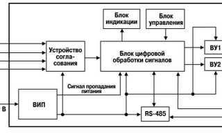 Графическое изображение электрооборудования на схемах
