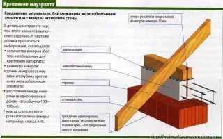 Особенности мауэрлата крепление к силикатному блоку