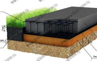Устройство и область применения мелкозаглубленного фундамента монолитной плиты