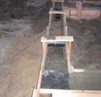 Строительство фундамента при пучинистых почвах основные правила принципы защиты