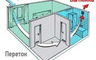 Формирование вентиляционной системы в частном доме