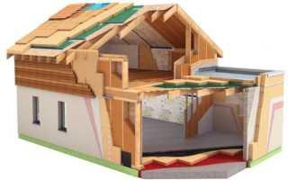Утепление дома минеральной ватой изнутри и снаружи