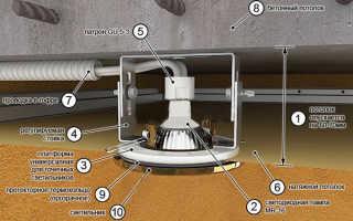 Чтоб выбрать для отделки потолка гипсокартон или натяжное полотно?