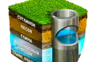Выполнение бурения скважин на воду вручную