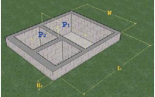 Формулы для расчета фундамента