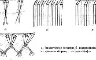 Какие виды складок могут быть на шторах?