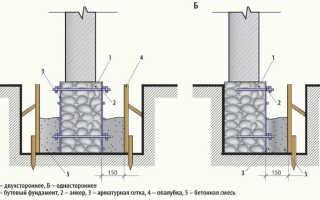 Как правильно выполнить укрепление фундамента дачного дома?
