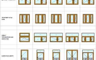 Какие бывают пластиковые окна описание