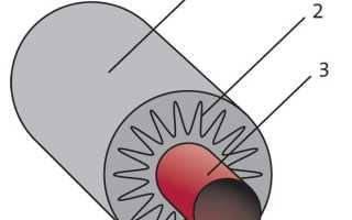 Утепляем трубы основные требования к материалам