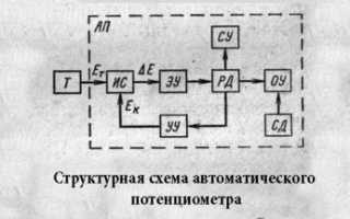 Переносной потенциометр ПП63 порядок измерений