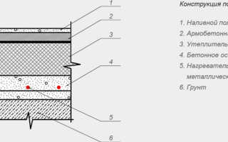 Установка электрообогрева – лучшая защита труб от холода
