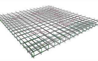 Правила выбора толщины арматуры для фундаментов и перекрытий