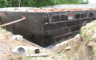 Особенности гидроизоляции цокольного этажа