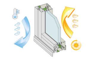 Энергосберегающие окна как проверить