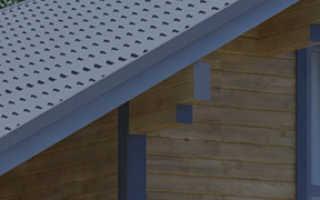 Конструкция и расчет мелкозаглубленного ленточного фундамента для бани