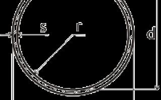 Виды и использование тонкостенных труб