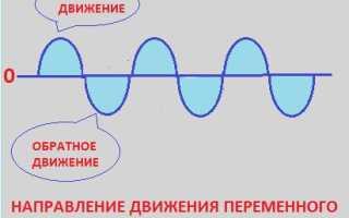 Что такое переменный ток?
