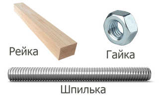 Как изготовить деревянные струбцины своими руками