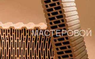 Характеристики керамических блоков