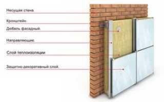 Технологии утепления кирпичного дома
