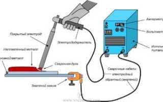 Электросварка как вариант соединения труб