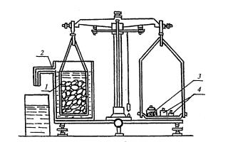 Как определяется истинная плотность щебня?