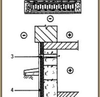 Как защитить фундамент от промерзания грунта?