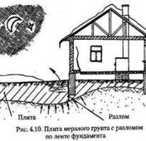 Как можно определить глубину промерзания грунта в конкретном регионе
