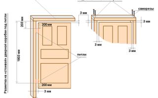 Какая толщина дверной коробки межкомнатной двери