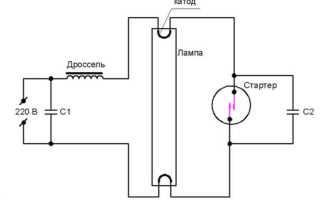 Как работают стартеры люминесцентных ламп