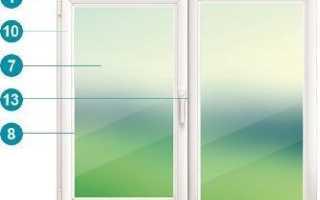 Пластиковые окна какой фирмы лучше ставить