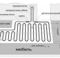 Оптимальное расстояние между трубами отопления
