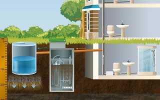 Материал для изготовления труб напорных канализаций
