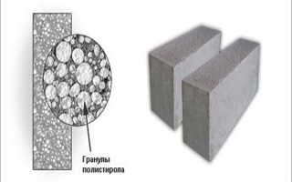 Пенополистирольные блоки особенности и технические характеристики
