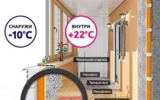 Утепление потолка лоджии пеноплексом