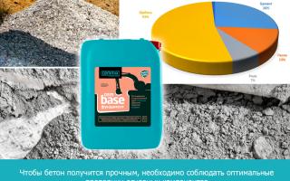 Расчет количества материалов необходимых для смешивания бетона