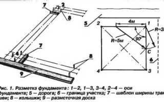 Разметка – первая ступень строительства фундамента