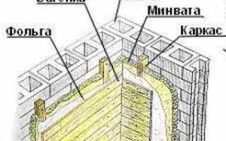 Как выбрать материал и утеплить кирпичную баню изнутри