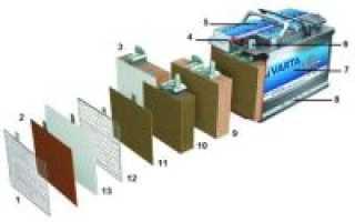Механизм работы аккумулятора