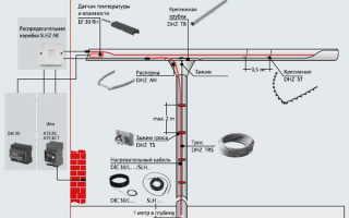 Применение термокабелей для обогрева водостоков и крыш